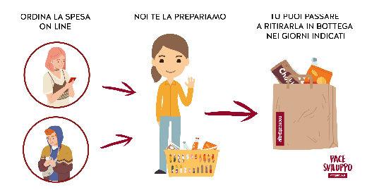 #ACASACONALTROMERCATO